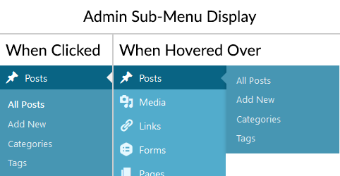 WordPress Admin Sub-Menu Display